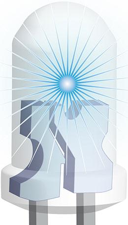 LED Kristall eines Halbleiters